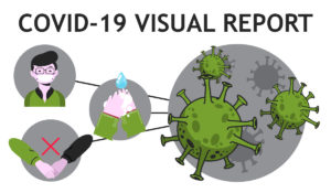 Design Matters 04 – COVID-19 Visual Report